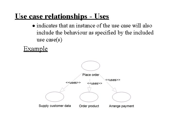 Use case relationships - Uses · indicates that an instance of the use case