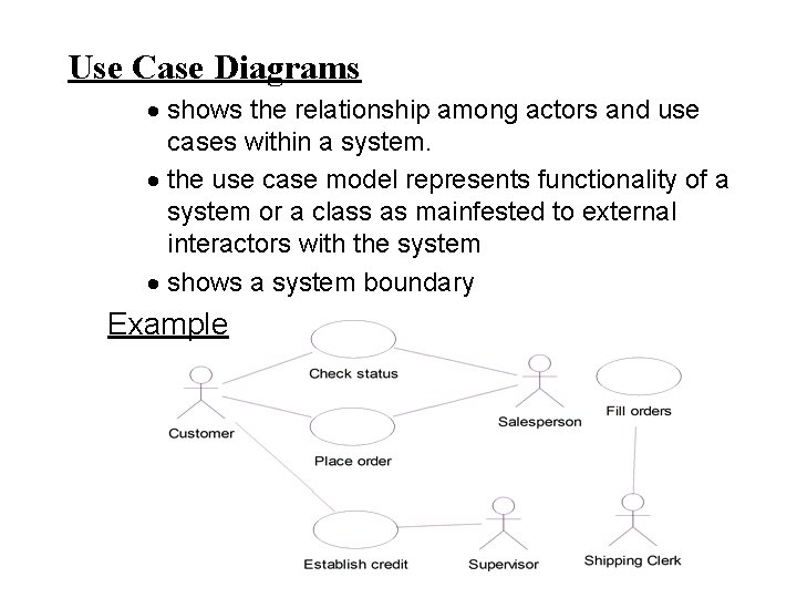 Use Case Diagrams · shows the relationship among actors and use cases within a