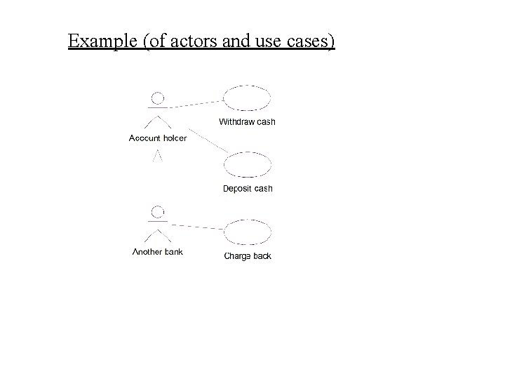 Example (of actors and use cases)