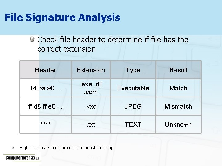 File Signature Analysis Check file header to determine if file has the correct extension