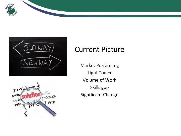 Current Picture Market Positioning Light Touch Volume of Work Skills gap Significant Change