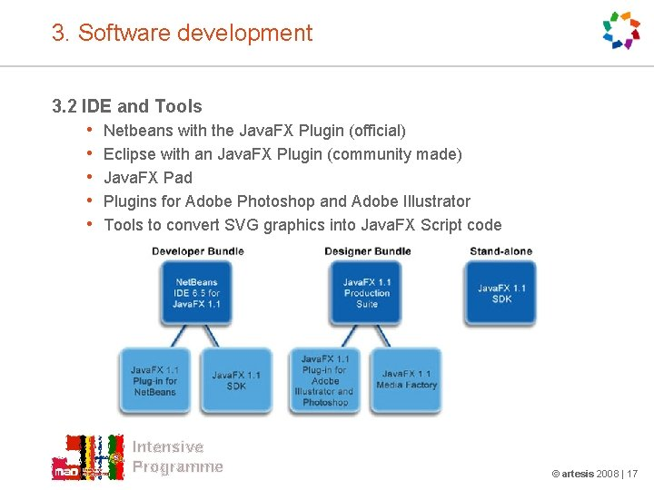 3. Software development 3. 2 IDE and Tools • • • Netbeans with the