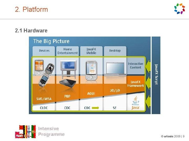 2. Platform 2. 1 Hardware Intensive Programme © artesis 2008 | 9