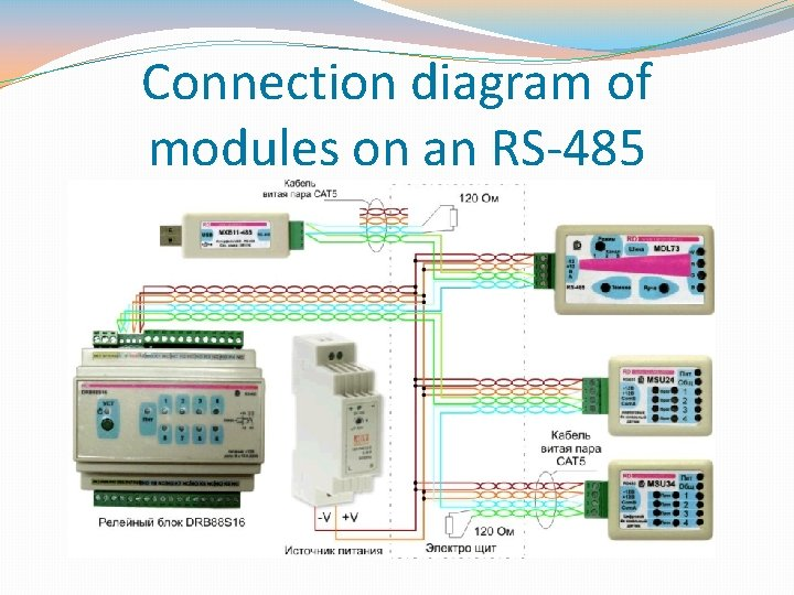 Connection diagram of modules on an RS-485