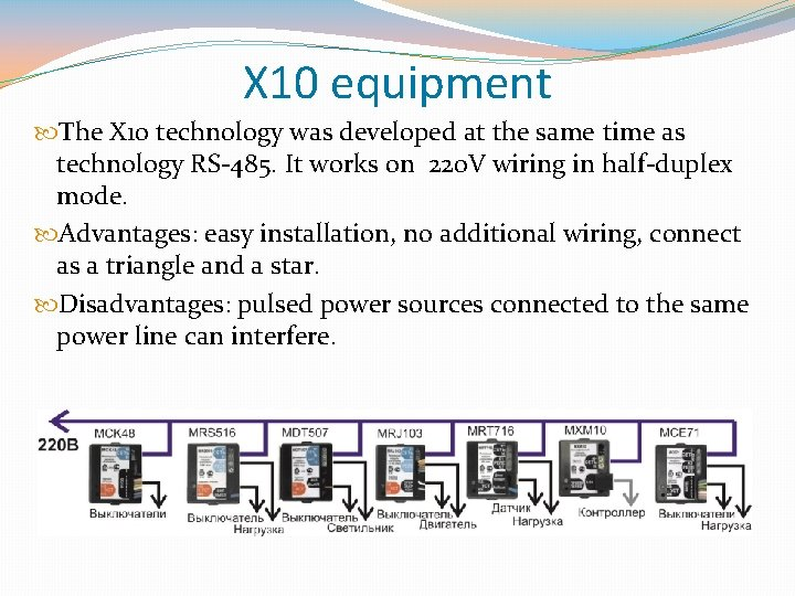 Х 10 equipment The X 10 technology was developed at the same time as