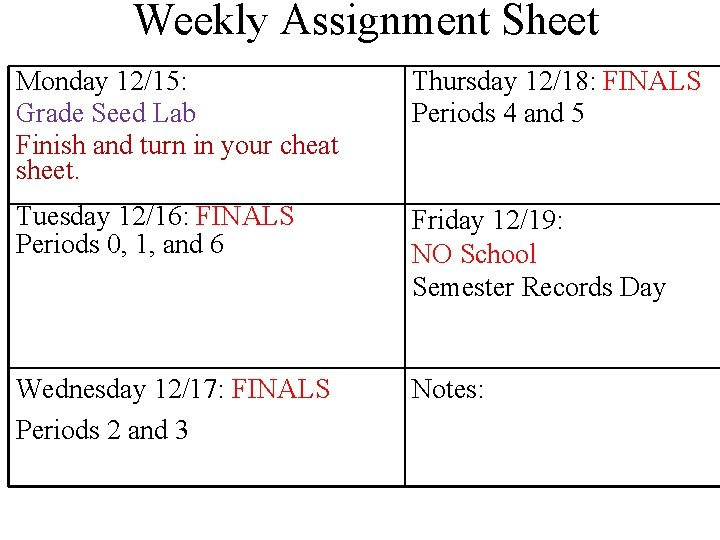 Weekly Assignment Sheet Monday 12/15: Grade Seed Lab Finish and turn in your cheat