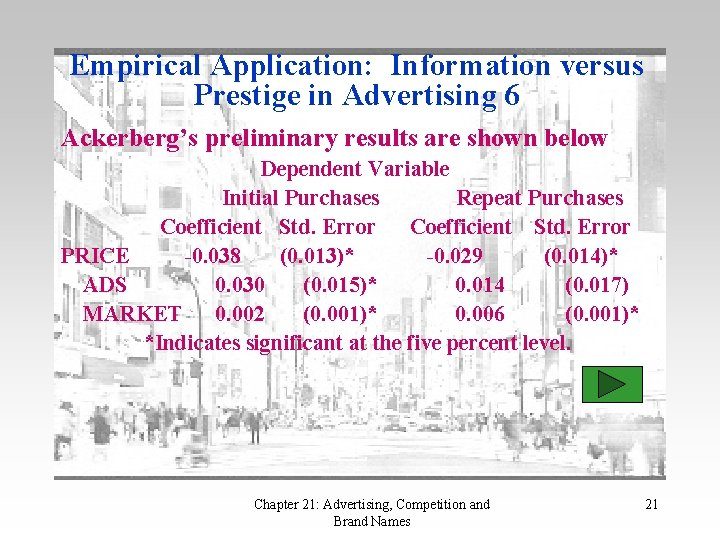Empirical Application: Information versus Prestige in Advertising 6 Ackerberg's preliminary results are shown below