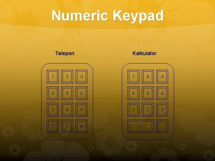 Numeric Keypad Kalkulator Telepon 1 2 3 7 8 9 4 5 6 7