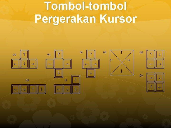 Tombol-tombol Pergerakan Kursor (a) (b) (c) (d) (e) (f) (g) (h)