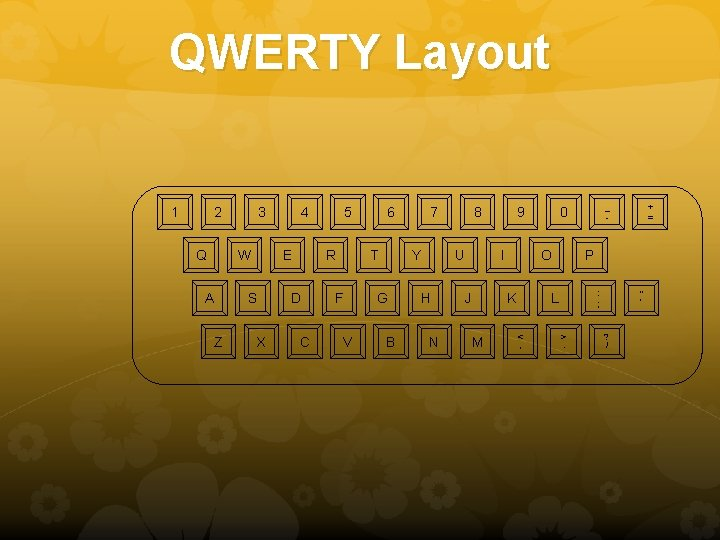 QWERTY Layout 1 2 Q 3 W A Z 4 E S X 5