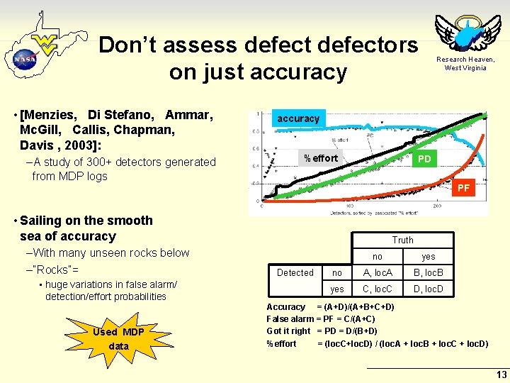 Don't assess defectors on just accuracy • [Menzies, Di Stefano, Ammar, Mc. Gill, Callis,