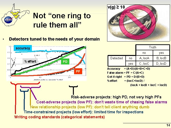"""v(g) ≥ 10 Not """"one ring to rule them all"""" • Research Heaven, West"""