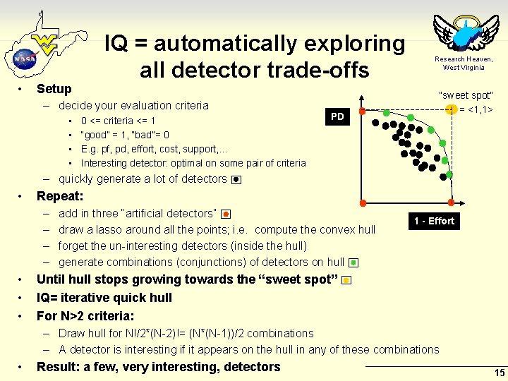 • IQ = automatically exploring all detector trade-offs Setup – decide your evaluation