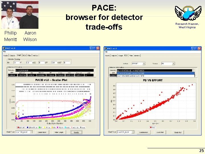 Phillip Merritt Aaron Wilson PACE: browser for detector trade-offs Research Heaven, West Virginia 25