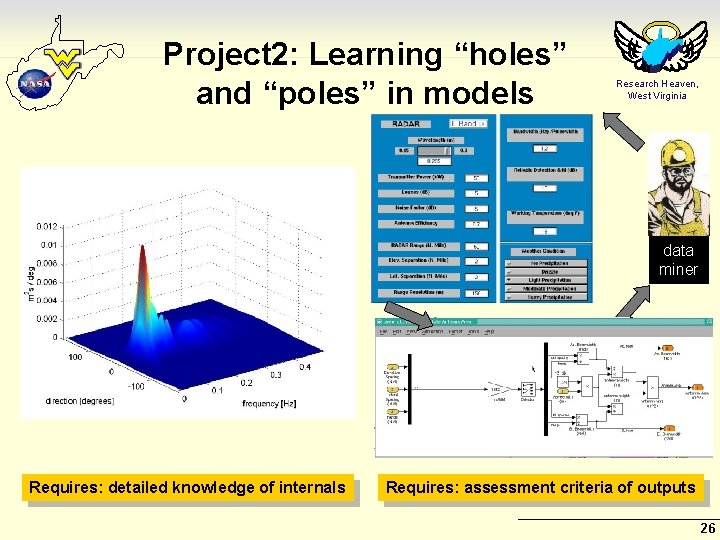 """Project 2: Learning """"holes"""" and """"poles"""" in models Research Heaven, West Virginia data miner"""