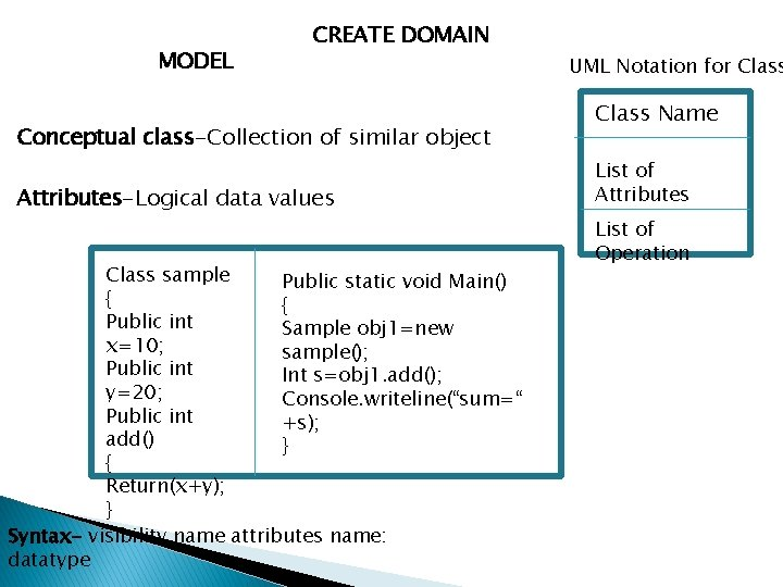 MODEL CREATE DOMAIN Conceptual class-Collection of similar object Attributes-Logical data values Class sample Public
