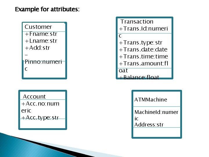 Example for attributes: Customer +Fname: str +Lname: str +Add: str Pinno: numeri c Account