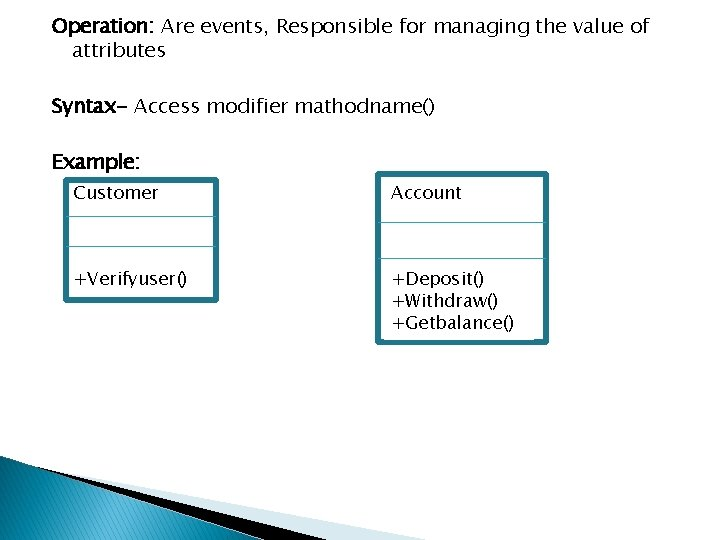 Operation: Are events, Responsible for managing the value of attributes Syntax- Access modifier mathodname()