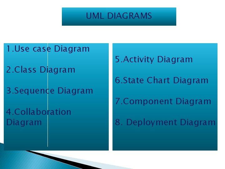 UML DIAGRAMS 1. Use case Diagram 2. Class Diagram 3. Sequence Diagram 4. Collaboration