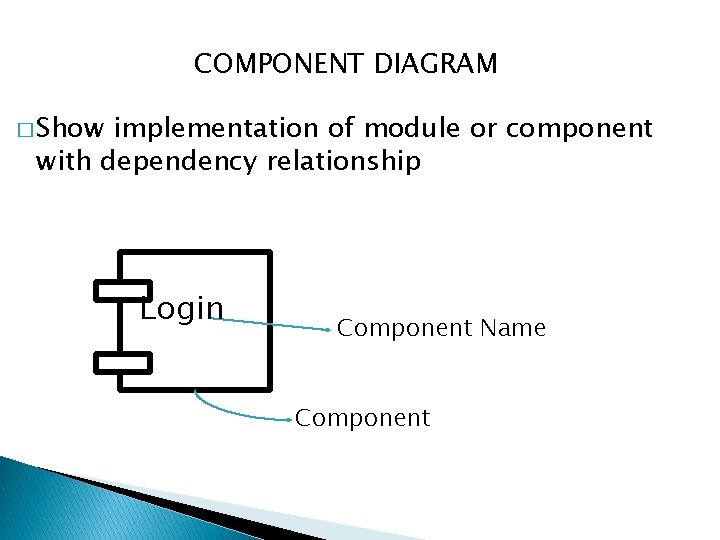 COMPONENT DIAGRAM � Show implementation of module or component with dependency relationship Login Component