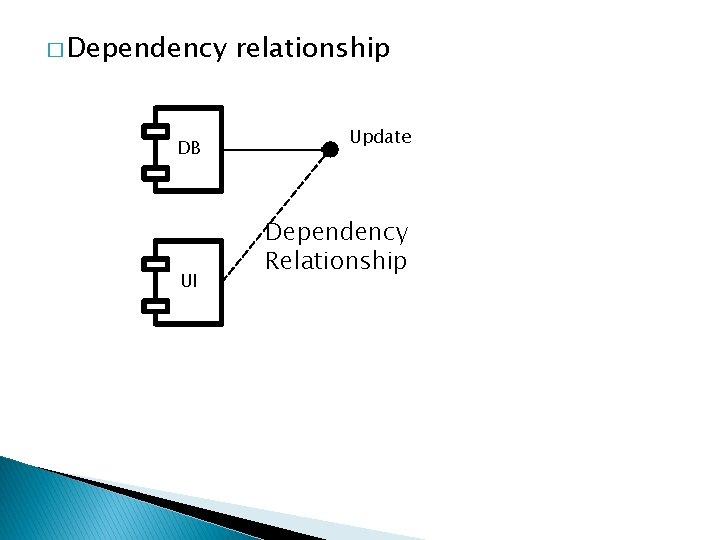 � Dependency DB UI relationship Update Dependency Relationship
