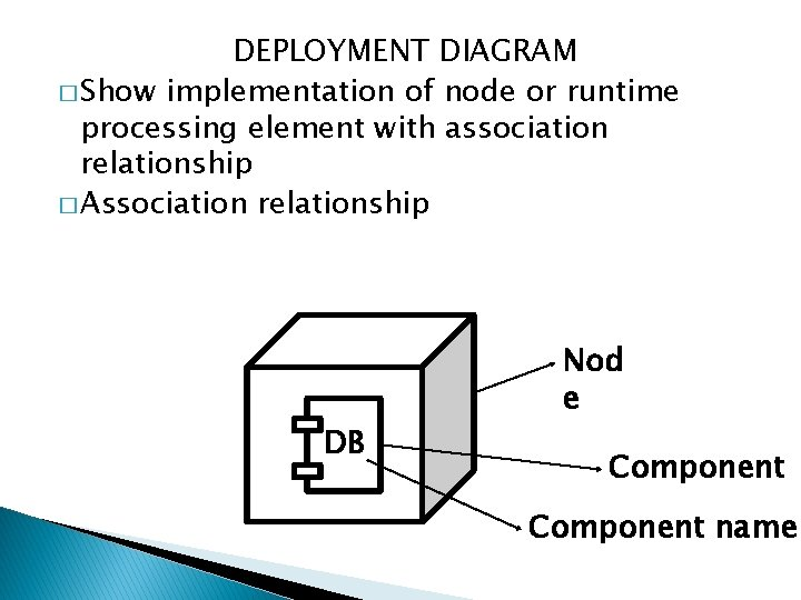 DEPLOYMENT DIAGRAM � Show implementation of node or runtime processing element with association relationship