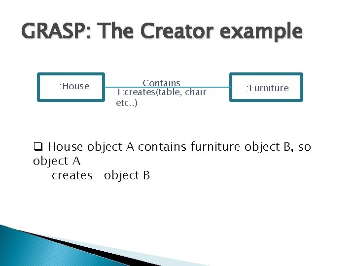 GRASP: The Creator example : House Contains 1: creates(table, chair etc. . ) :