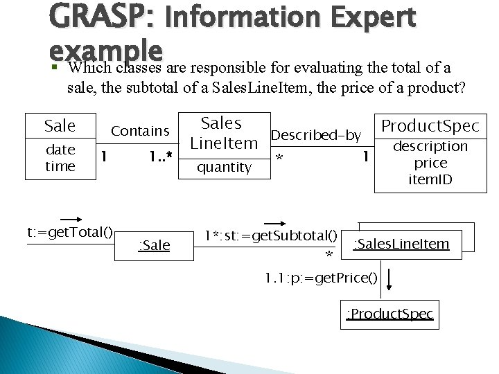GRASP: Information Expert example § Which classes are responsible for evaluating the total of