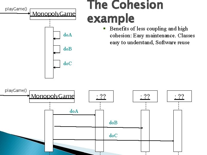 play. Game() : Monopoly. Game do. A The Cohesion example § Benefits of less