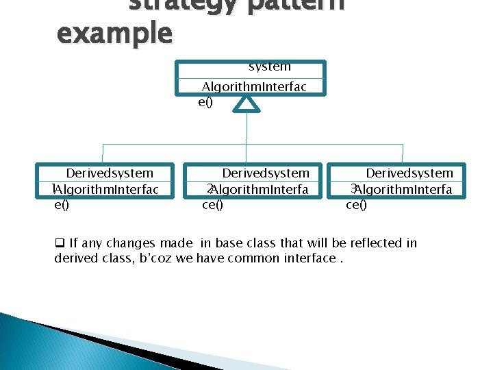 strategy pattern example system Algorithm. Interfac e() Derivedsystem 1 Algorithm. Interfac e() Derivedsystem 2