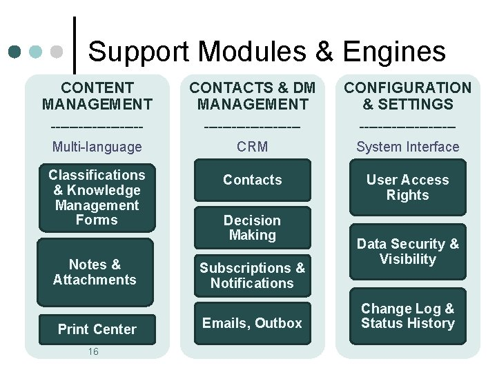 Support Modules & Engines CONTENT MANAGEMENT CONTACTS & DM MANAGEMENT CONFIGURATION & SETTINGS ----------Multi-language