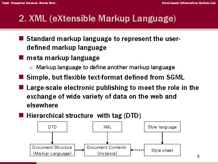Dept. Computer Science, Korea Univ. Intelligent Information System Lab. 2. XML (e. Xtensible Markup