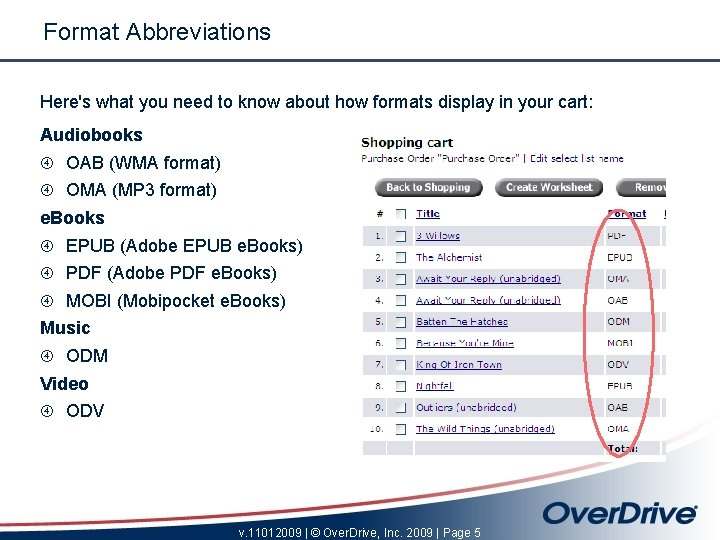 Format Abbreviations Here's what you need to know about how formats display in your