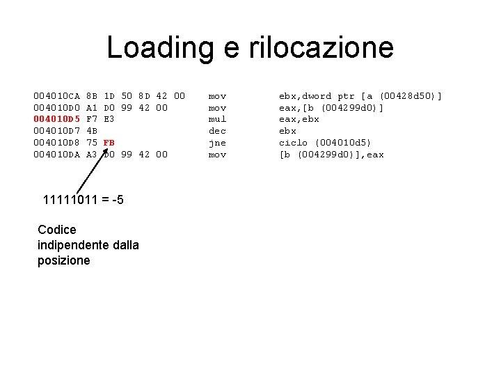 Loading e rilocazione 004010 CA 004010 D 0 004010 D 5 004010 D 7
