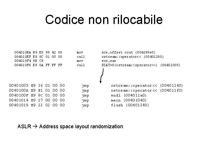 Codice non rilocabile 004010 EA 004010 EF 004010 F 4 004010 F 6 00401005