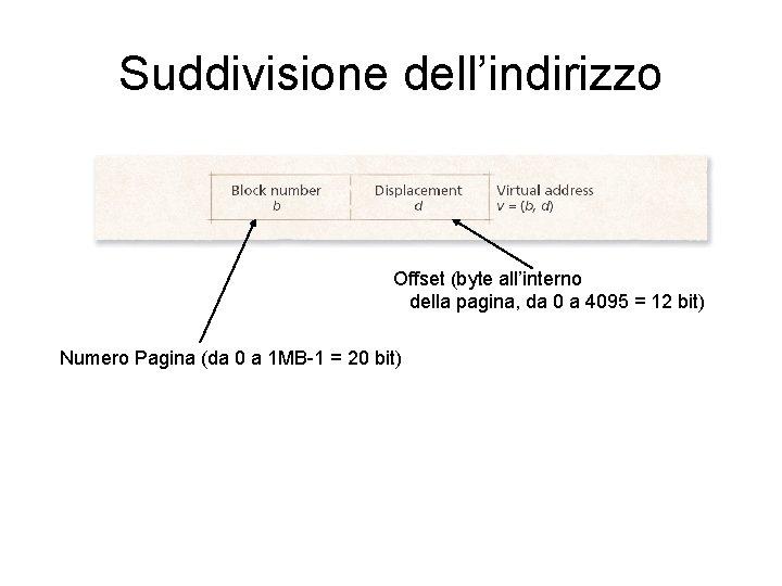 Suddivisione dell'indirizzo Offset (byte all'interno della pagina, da 0 a 4095 = 12 bit)