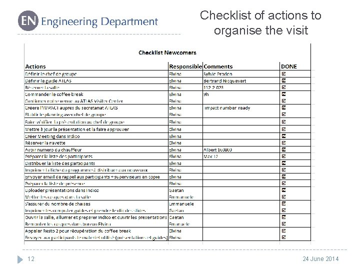 Checklist of actions to organise the visit 12 24 June 2014