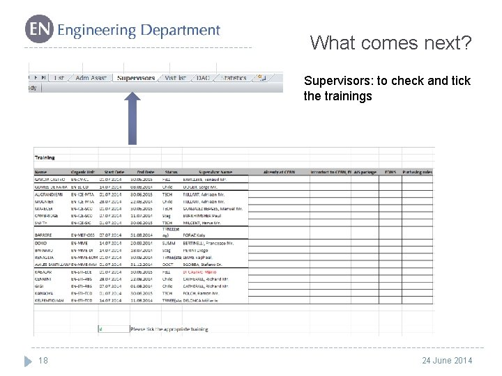 What comes next? Supervisors: to check and tick the trainings 18 24 June 2014