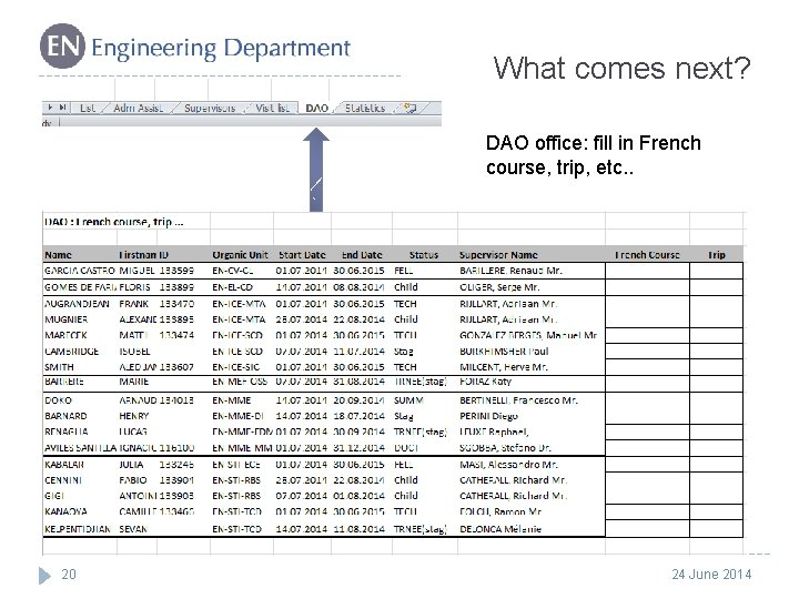 What comes next? DAO office: fill in French course, trip, etc. . 20 24
