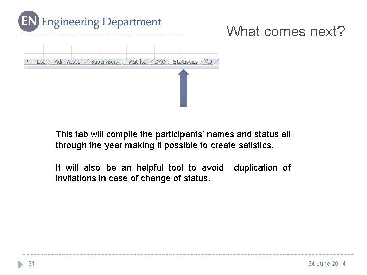 What comes next? This tab will compile the participants' names and status all through