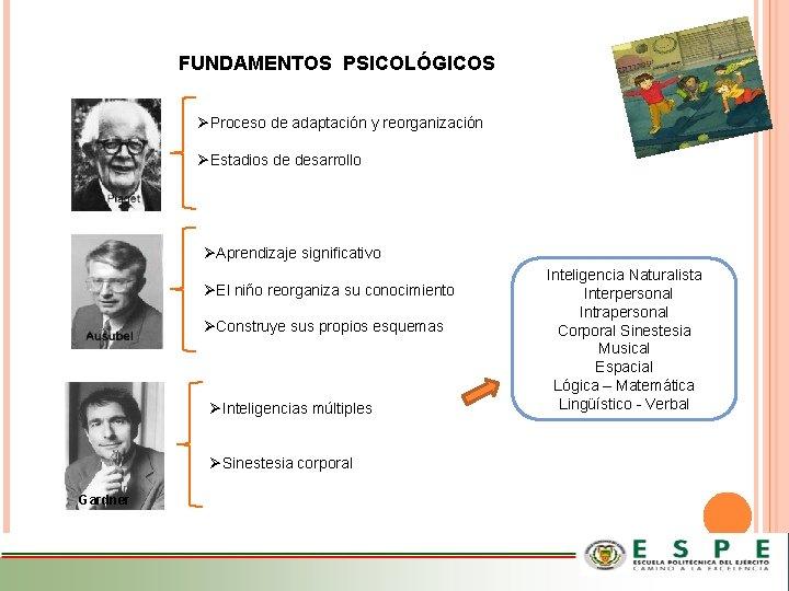 FUNDAMENTOS PSICOLÓGICOS ØProceso de adaptación y reorganización ØEstadios de desarrollo ØAprendizaje significativo ØEl niño