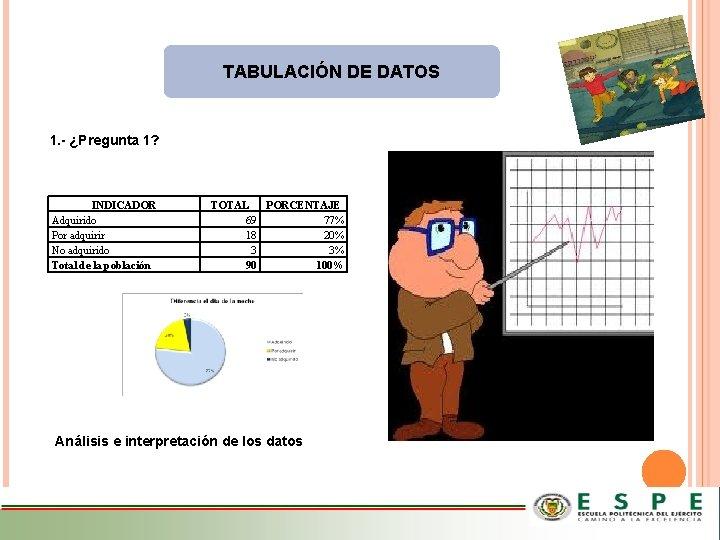 TABULACIÓN DE DATOS 1. - ¿Pregunta 1? INDICADOR Adquirido Por adquirir No adquirido Total