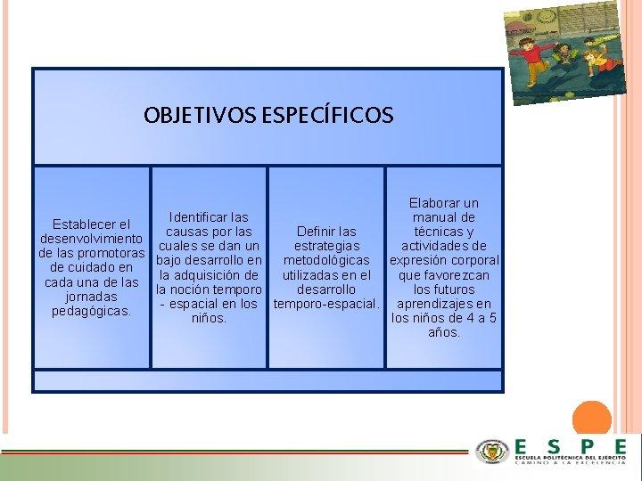 OBJETIVOS ESPECÍFICOS Establecer el desenvolvimiento de las promotoras de cuidado en cada una de