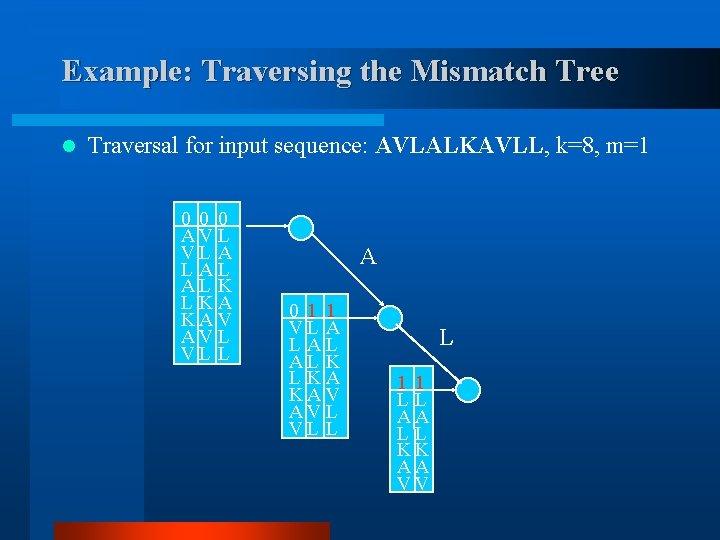 Example: Traversing the Mismatch Tree l Traversal for input sequence: AVLALKAVLL, k=8, m=1 0