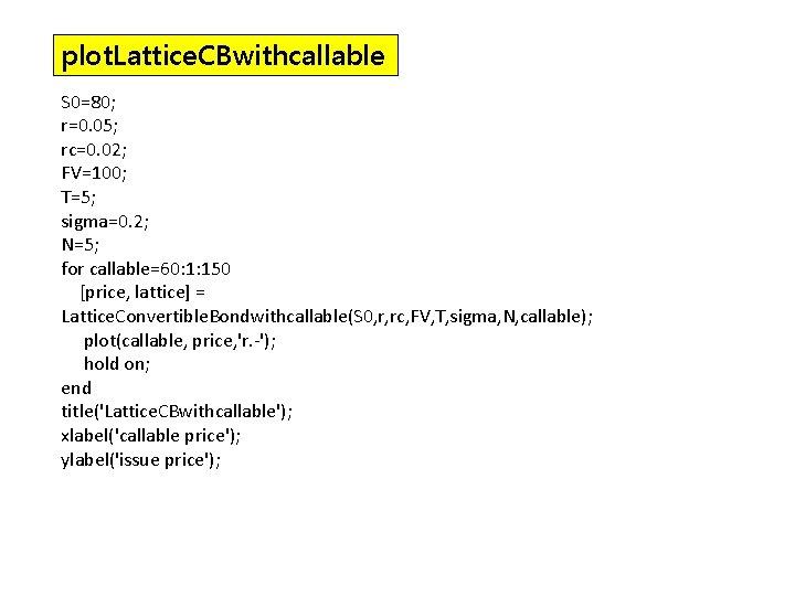 plot. Lattice. CBwithcallable S 0=80; r=0. 05; rc=0. 02; FV=100; T=5; sigma=0. 2; N=5;