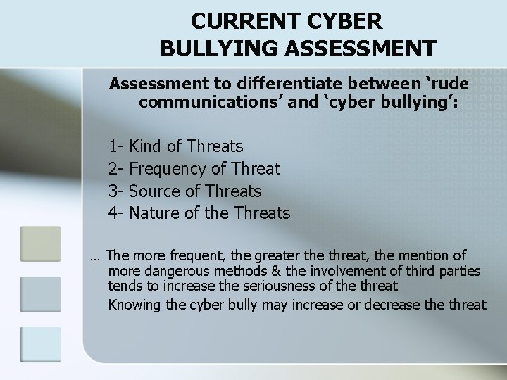 CURRENT CYBER BULLYING ASSESSMENT Assessment to differentiate between 'rude communications' and 'cyber bullying': 1234