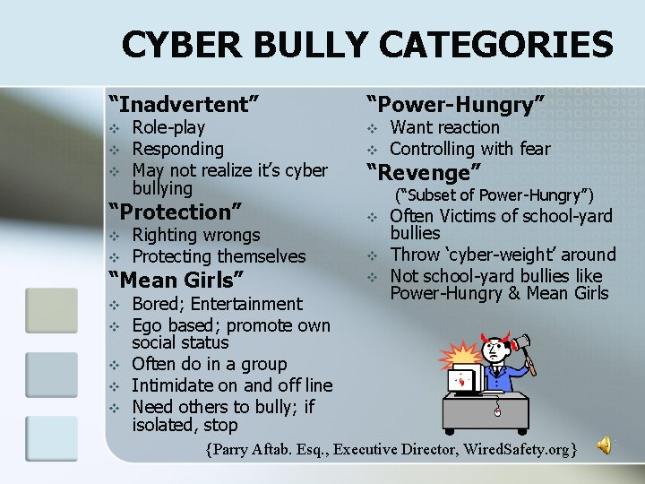 """CYBER BULLY CATEGORIES """"Inadvertent"""" """"Power-Hungry"""" v v Role-play Responding May not realize it's cyber"""