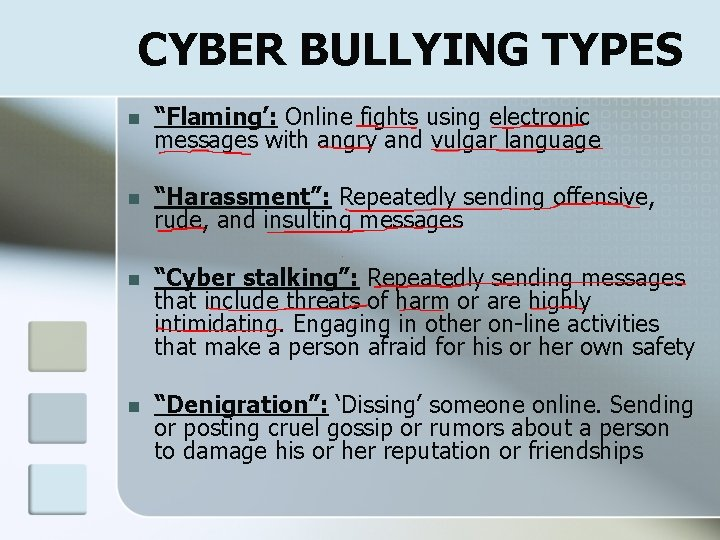 """CYBER BULLYING TYPES n """"Flaming': Online fights using electronic messages with angry and vulgar"""