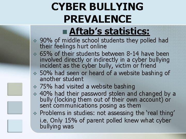 CYBER BULLYING PREVALENCE n Aftab's v v v statistics: 90% of middle school students