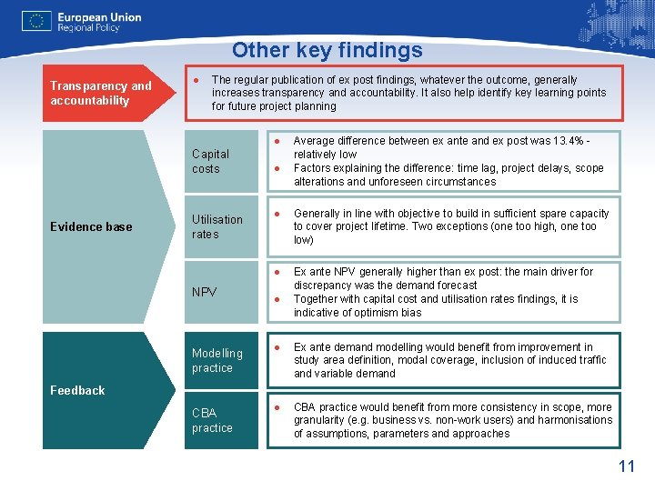 Other key findings Transparency and accountability ● The regular publication of ex post findings,